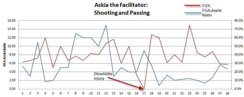 Askia the Facilitator_V2-2
