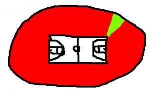 HondaCenter
