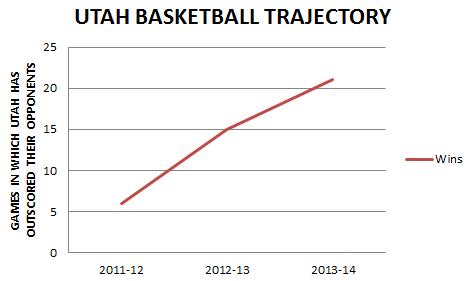 UtahBasketball